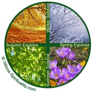 Solstice and Equinox in Wiccan Wheel of the Year  © Wicca-Spirituality.com