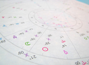 wicca-spirituality Divination Astrology Chart